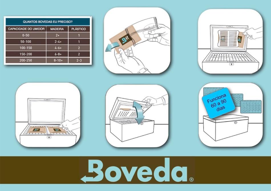 boveda_modo_uso